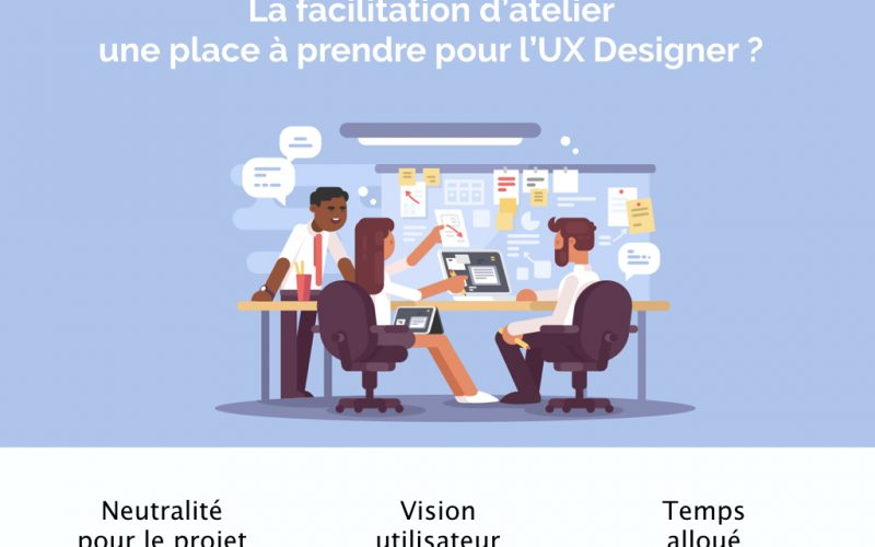 UX DESIGNER: comment utiliser le Design Thinking pour être plus efficace ?
